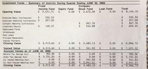 401k statement 1988