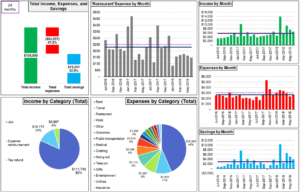 Budget Tracking Dashboard 3