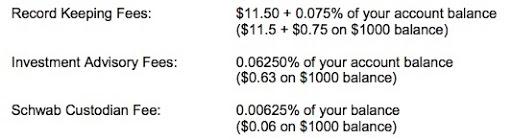401k taxas de administrador