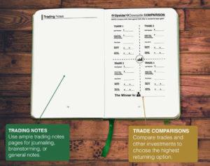 avid investor planner trading notes