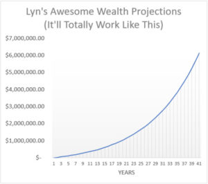 awesome wealth projection