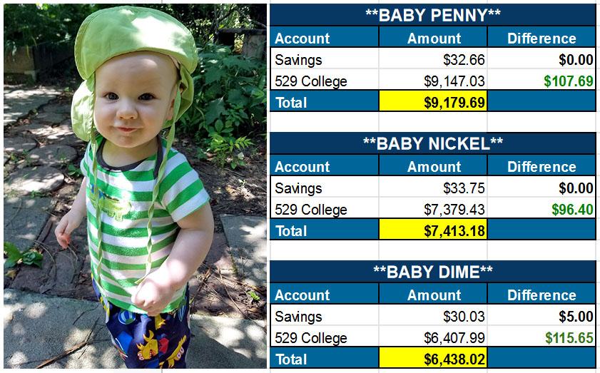 baby net worths