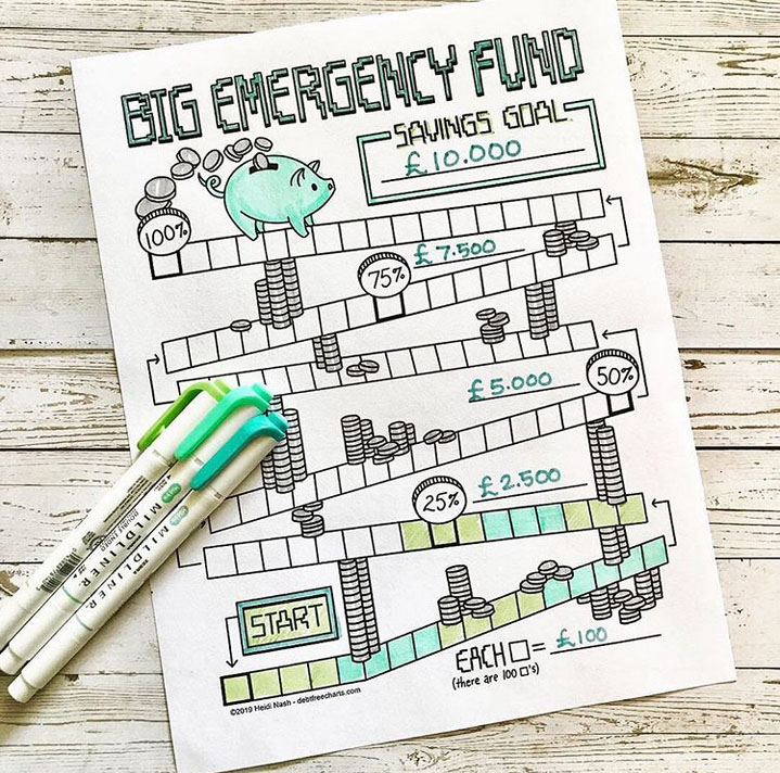 big emergency fund chart