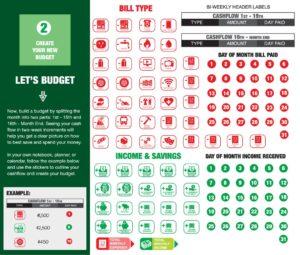 budgeting stickers
