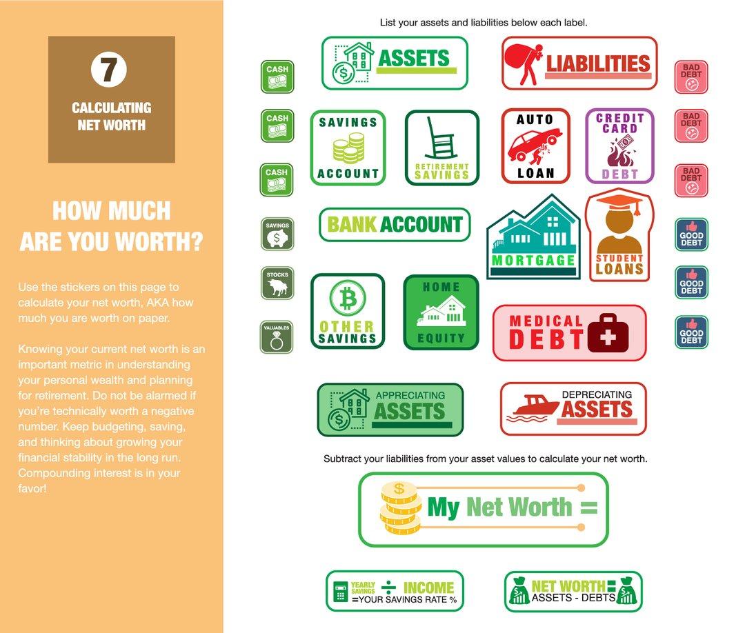 budget bear stickers - net worth