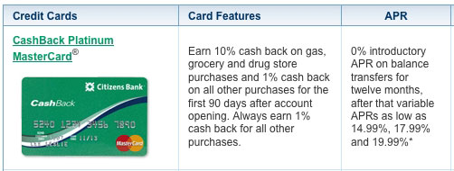 citizens bank cash back card