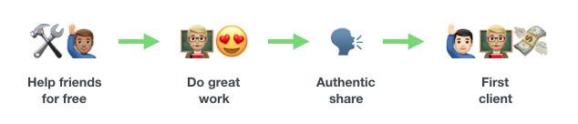 client marketing emojis