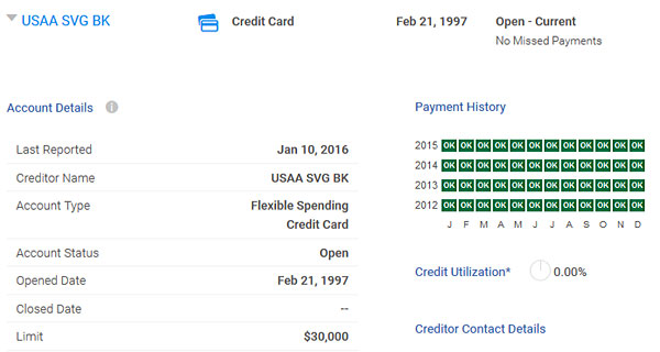 credit karma card breakdown