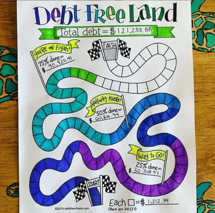 picture about Free Printable Debt Free Charts named Instrument of The Thirty day period: Financial debt Absolutely free Charts!