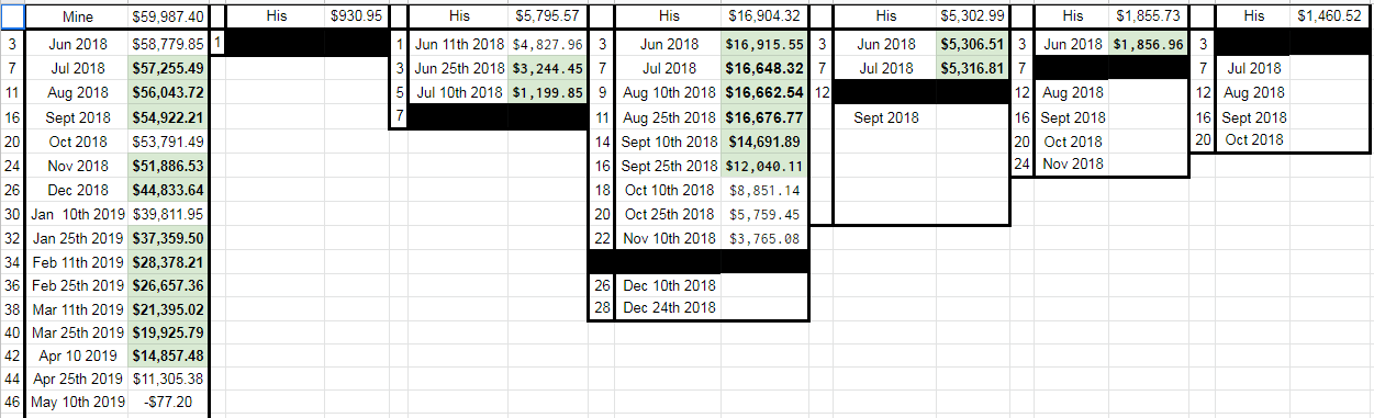 debt spreadsheet loans