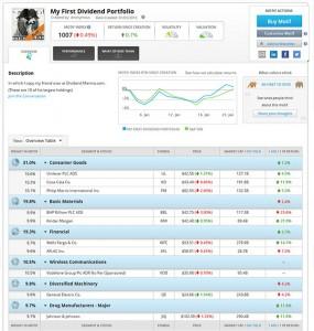 dividend portfolio motif