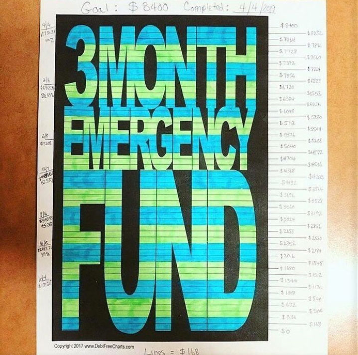 emergency fund chart