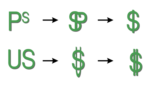 evolution dollar sign symbol