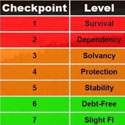 fi checkpoint