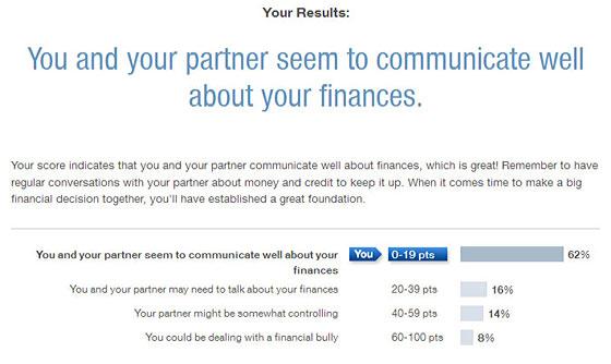 financial bullying quiz