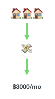 financial freedom emojis