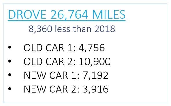 mileage in 2019
