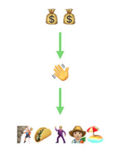 financially independent emojis