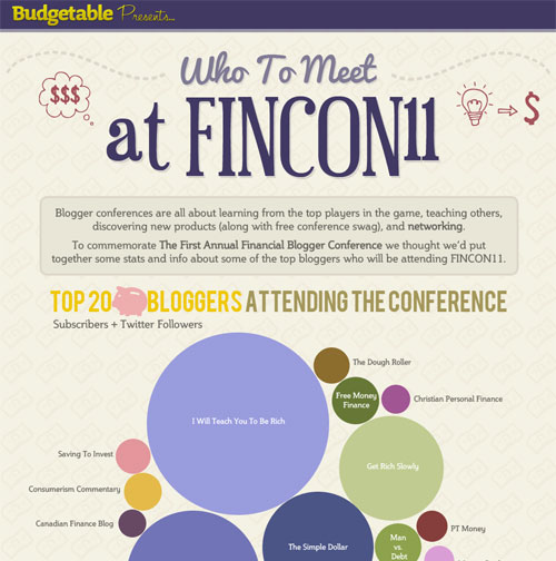 fincon infographic