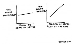 future retirement diagram