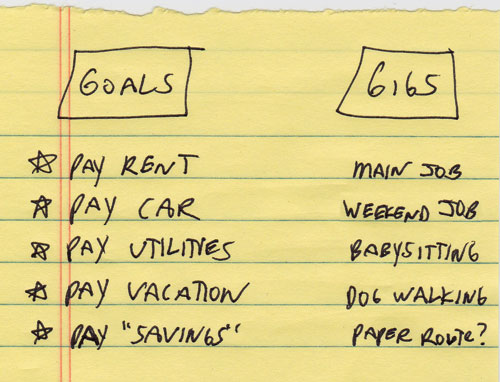 gigs for goals