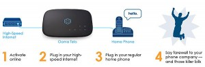 how ooma works