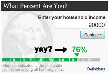 income percent calculator
