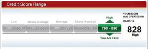 j money credit score