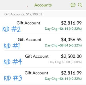a screenshot of the 4 accounts shows a combined balance of more than $12,000