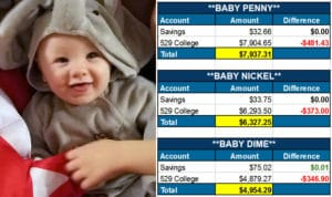 kids net worths