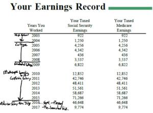 lifetime earnings reader