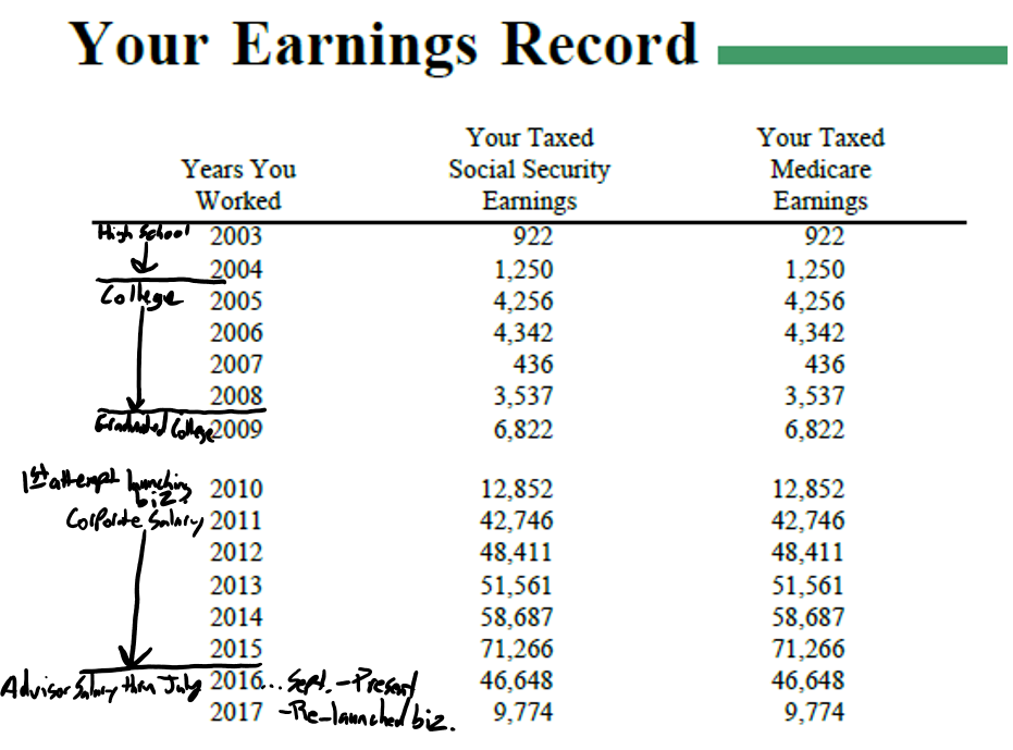 lifetime earnings reader