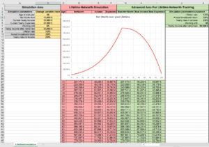 liftetime net worth spreadsheet