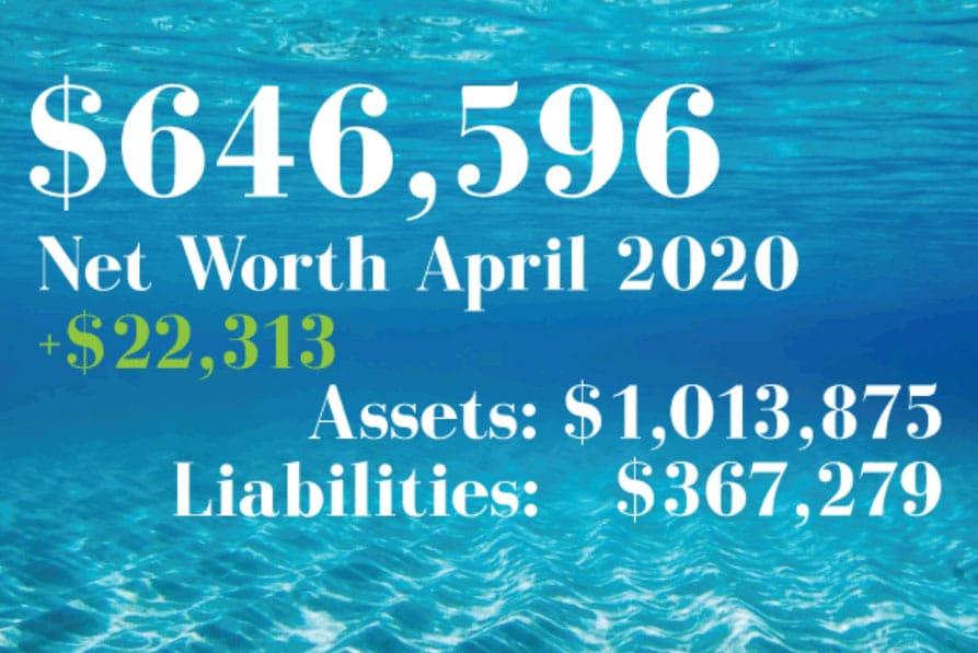 million dollar assets