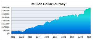 million dollar journey 2017