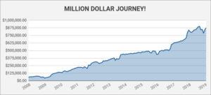 net worth journey