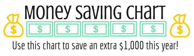 money savings chart