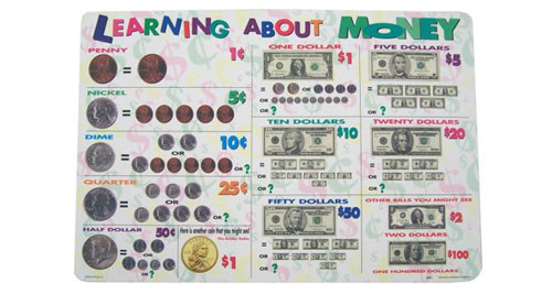 learning about money kids placemat