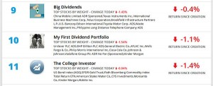 motif dividend competition