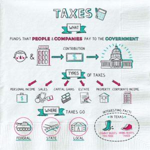 napkin finance - taxes