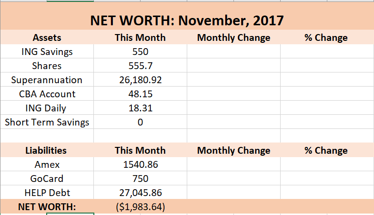 net worth breakdown 2017