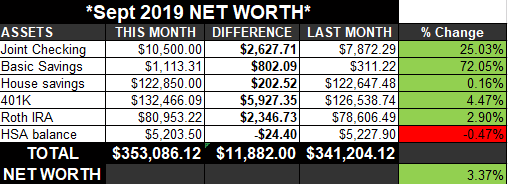 debbie's net worth breakdown