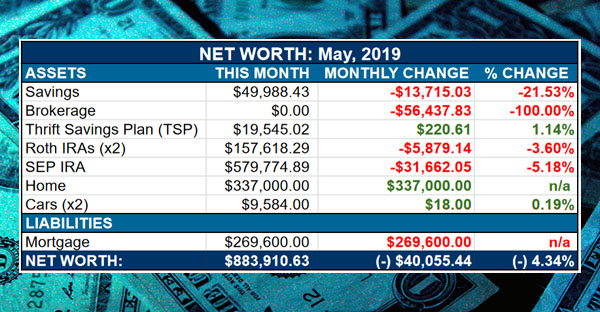 net worth - may