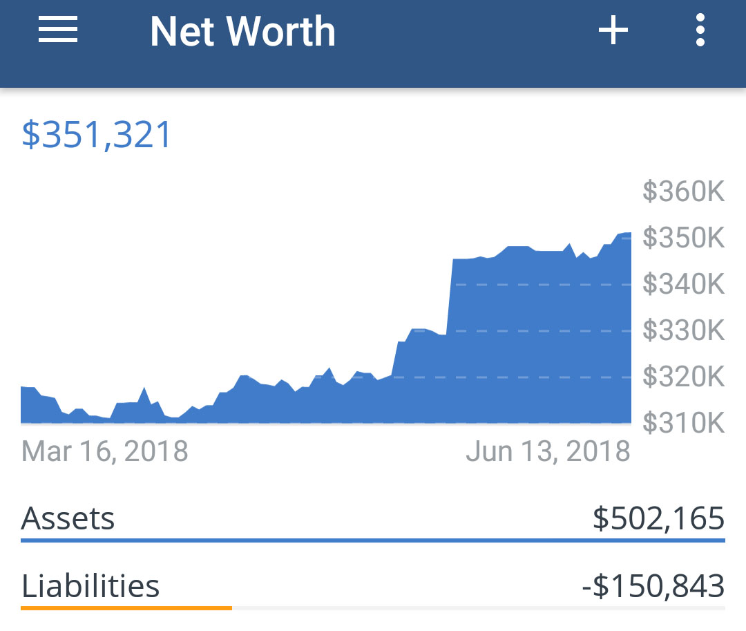net worth snapshot father of 3