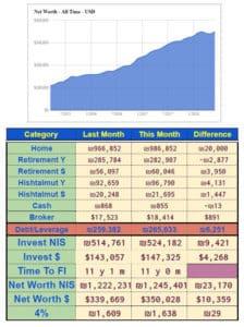net worth snapshot