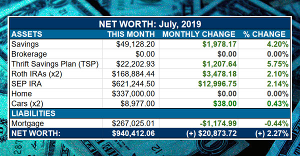 net worth report - july
