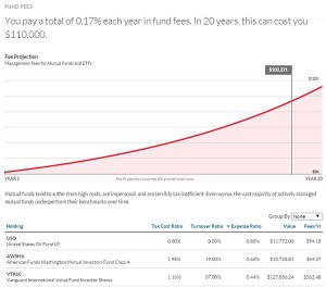 personal capital mutual fund fees