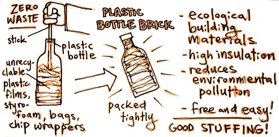 plastic bottle brick