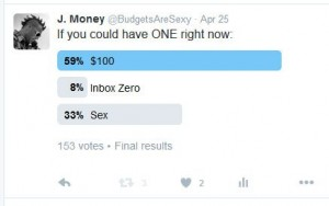 poll sex money email
