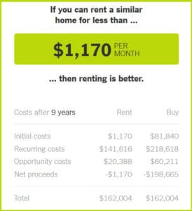 rent vs buy house